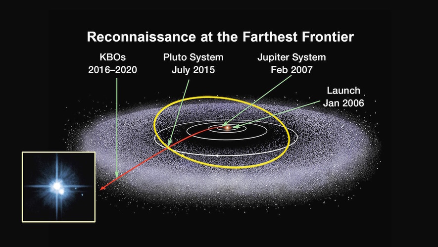 Newsela - The Kuiper Belt, filled with icy worlds
